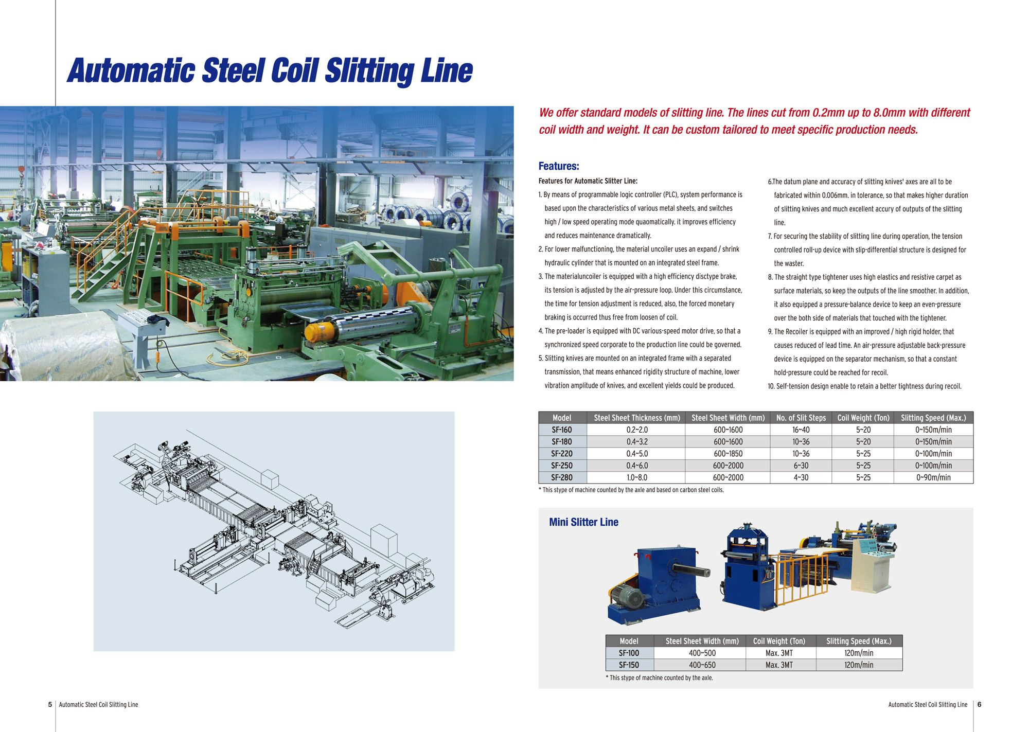 e-Catalog | Sunfone Technology Co , Ltd