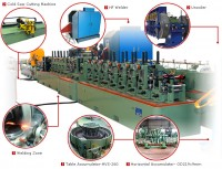 High Frequency Tube Mills